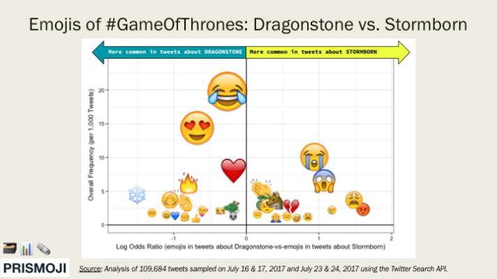 DragonstoneVStormborn2